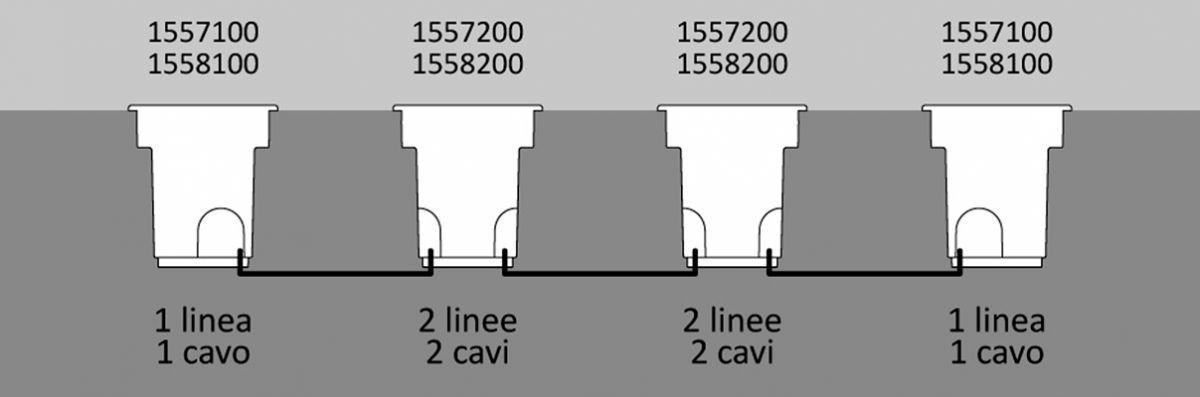 nauto hv 230v grondspot led doorvoerbekabeling 400lm 3000k opal diffuser